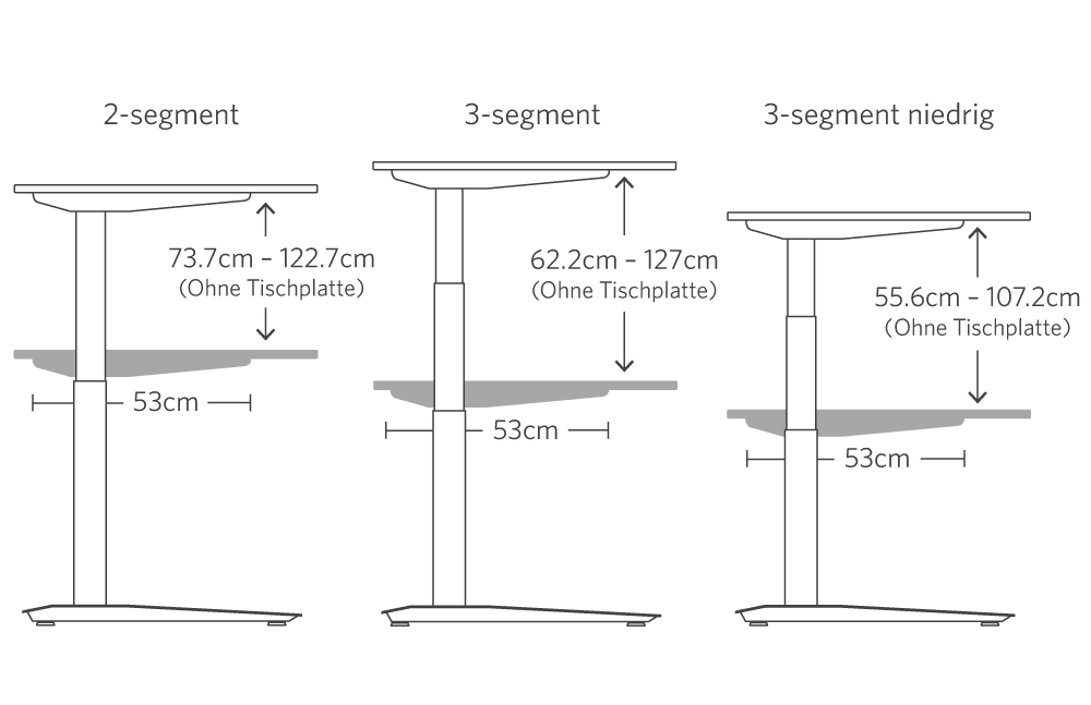 Metric dimensions of the jarvis mid range frame