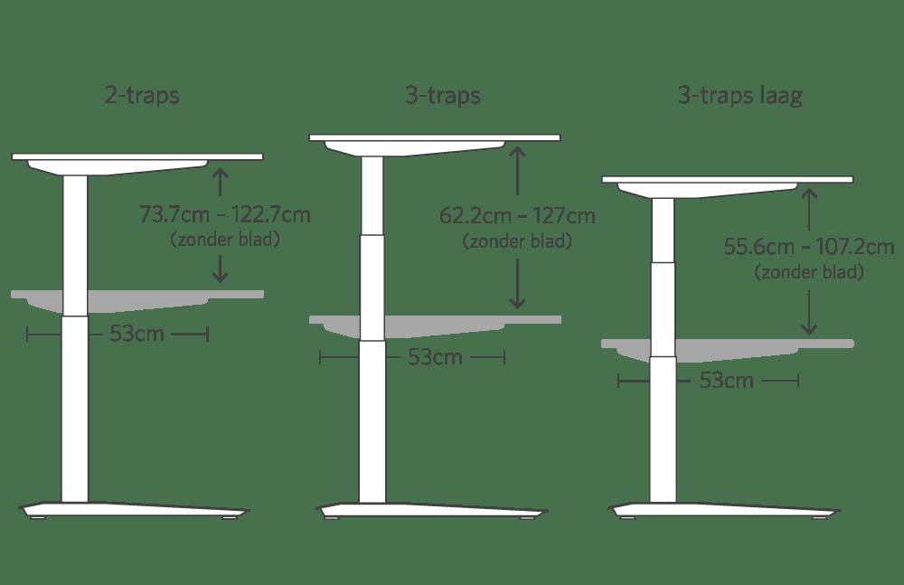 Metric dimensions of the jarvis mid range frame for frame only adjustable standing desk