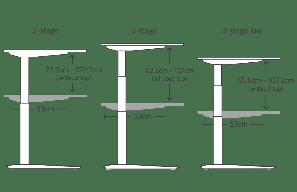 Metric dimensions of the jarvis extended range frame for frame only adjustable standing desk